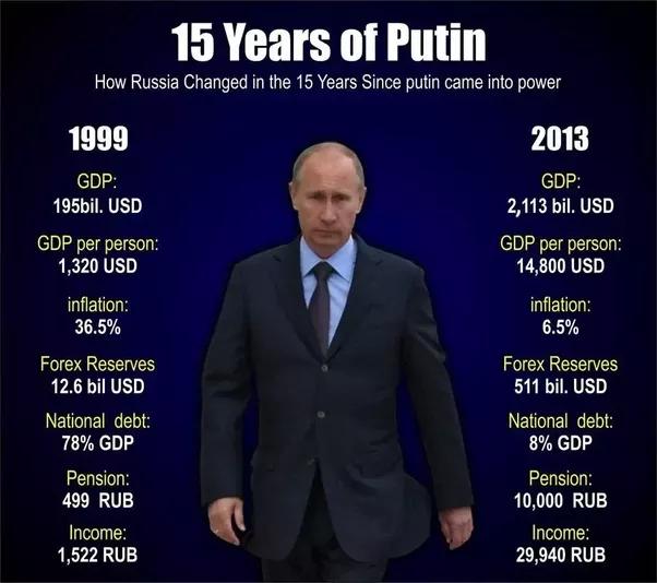 Who Is Vladimir Putin Tom S News And Views